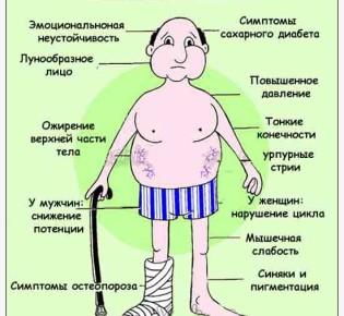 Адренокортикотропный гормон (АКТГ): за что отвечает, функции, механизм действия, норма у женщин, мужчин, повышен