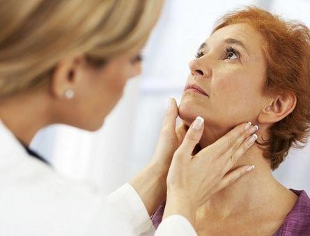 Комплексное обследование щитовидной железы