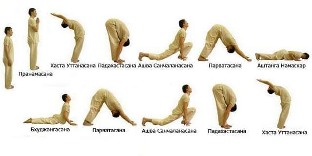 Йога при гипертиреозе: Сурья намаскар - Приветствие солнцу