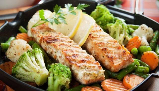 Какая должна быть диета при заболеваниях щитовидки
