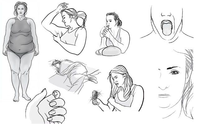 Первые признаки щитовидки
