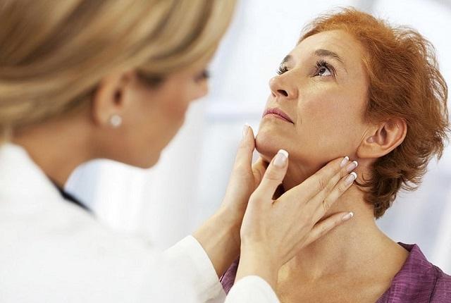 Комплексная диагностика щитовидной железы
